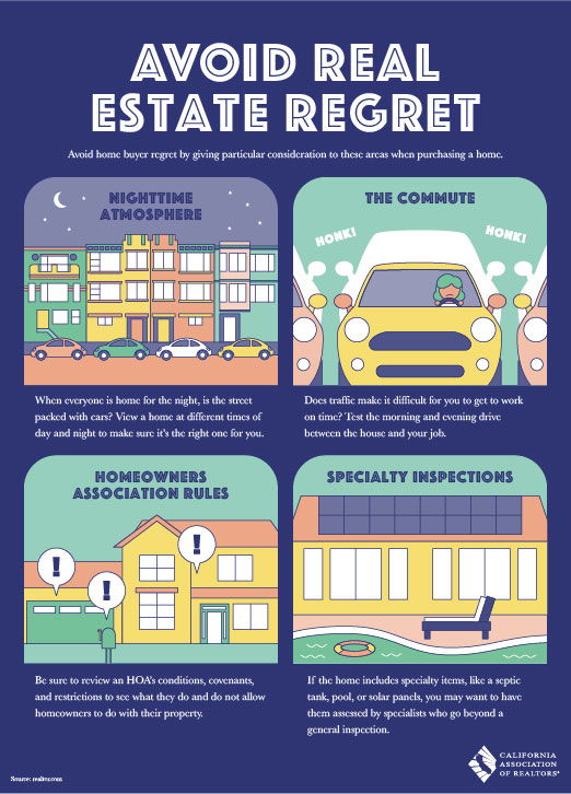 Learn How to Avoid Real Estate Regret