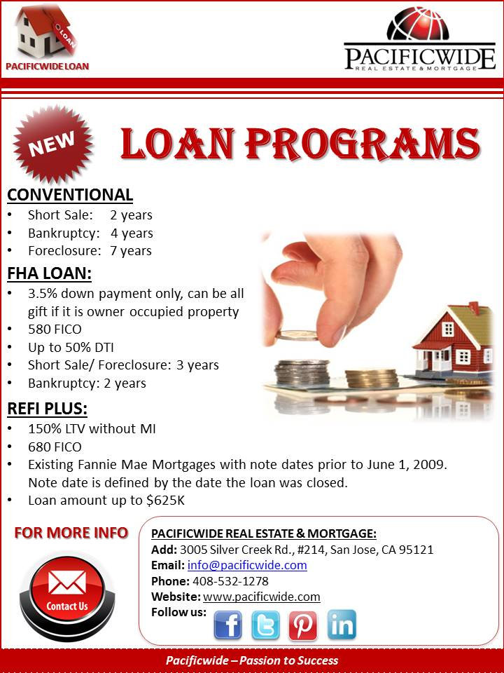 Conventional & FHA & REFI