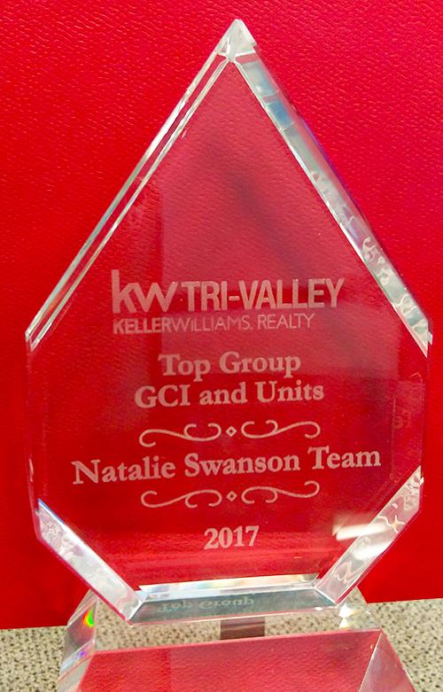 2017 Sales Award